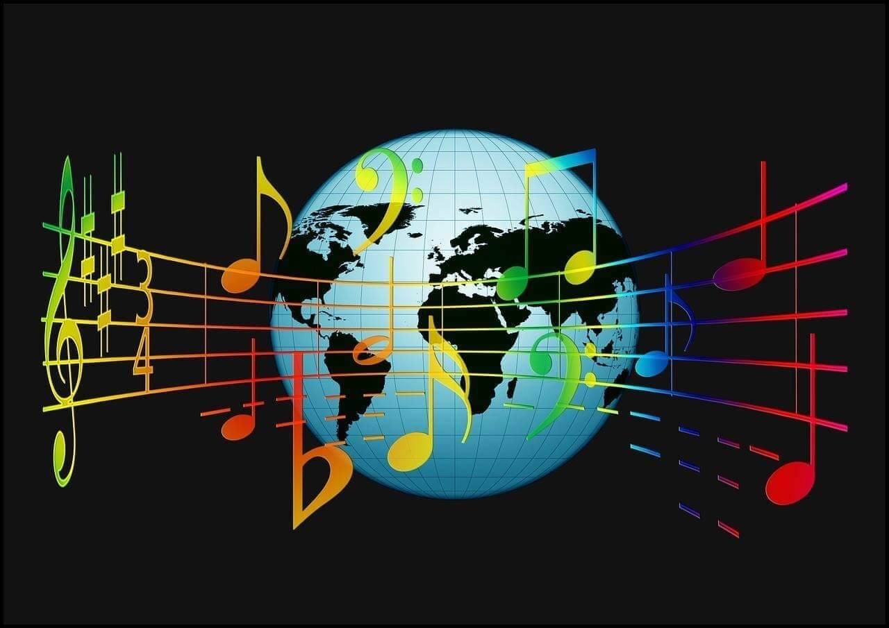 You are currently viewing A zenei stílusok és összefüggések tulajdonságainkkal